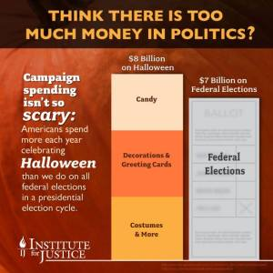 money_in_politics