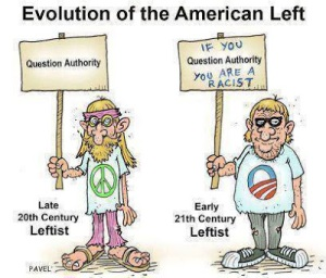 Evolution+of+the+left
