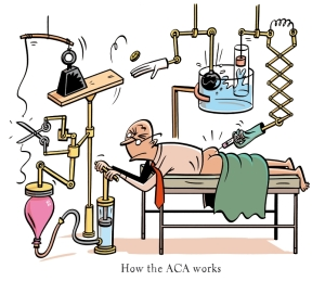 How-the-ACA-Works