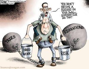 Regulatory Burdens